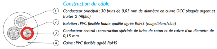 http://www.audiophonics.fr/images2/8144/8144_adl_ihp35B_cable_1.jpg