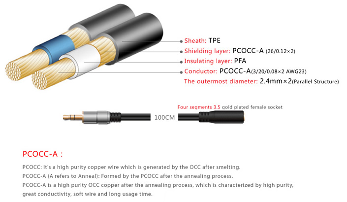 http://www.audiophonics.fr/images2/8383/8383_fiio_RC-UX1_cable_exetension_casque_4.jpg