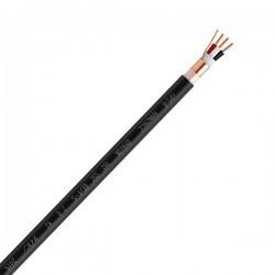 OYAIDE EE / F-S2.0 V2 Câble secteur Cuivre 102 SSC FEP blindé 3x3.3mm² Ø12.5mm