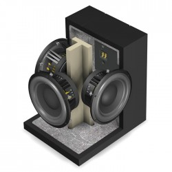 ATOHM Kit EURUS SW Subwoofer (Unit)