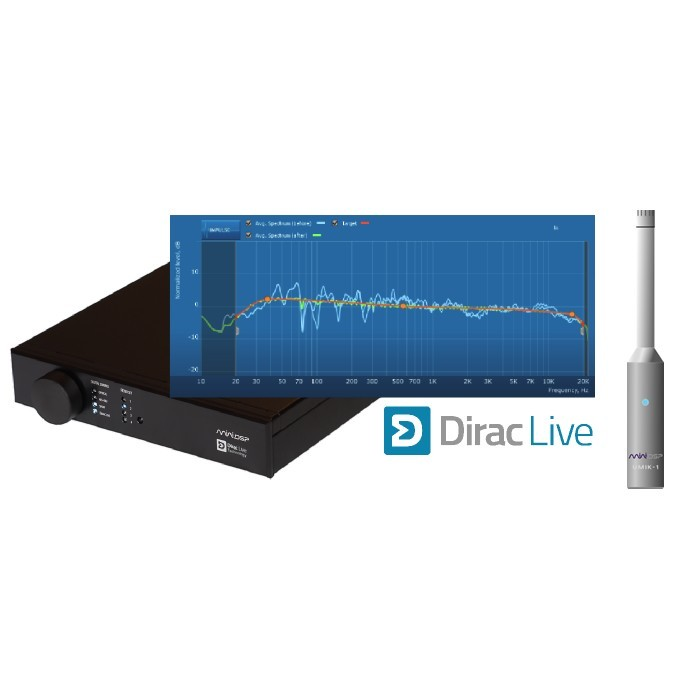 MiniDSP DDRC-22DA 24/96kHz Stereo Digital / Analog Dirac Live with UMIK-1