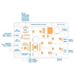 ST 400 Module HAT Ampli Class D / Ampli Casque / DAC PCM5122 24bit/192kHz