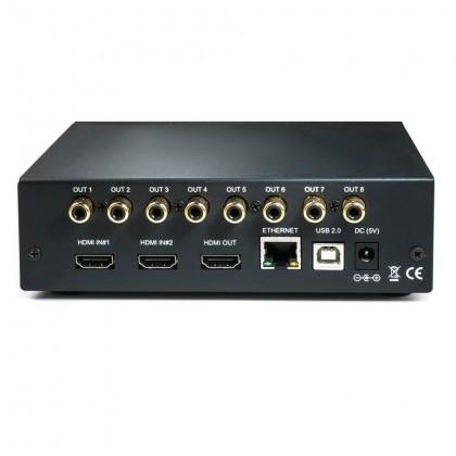 MiniDSP nanoAVR HDA Processeur Audio 7.1 HDMI USB Ethernet