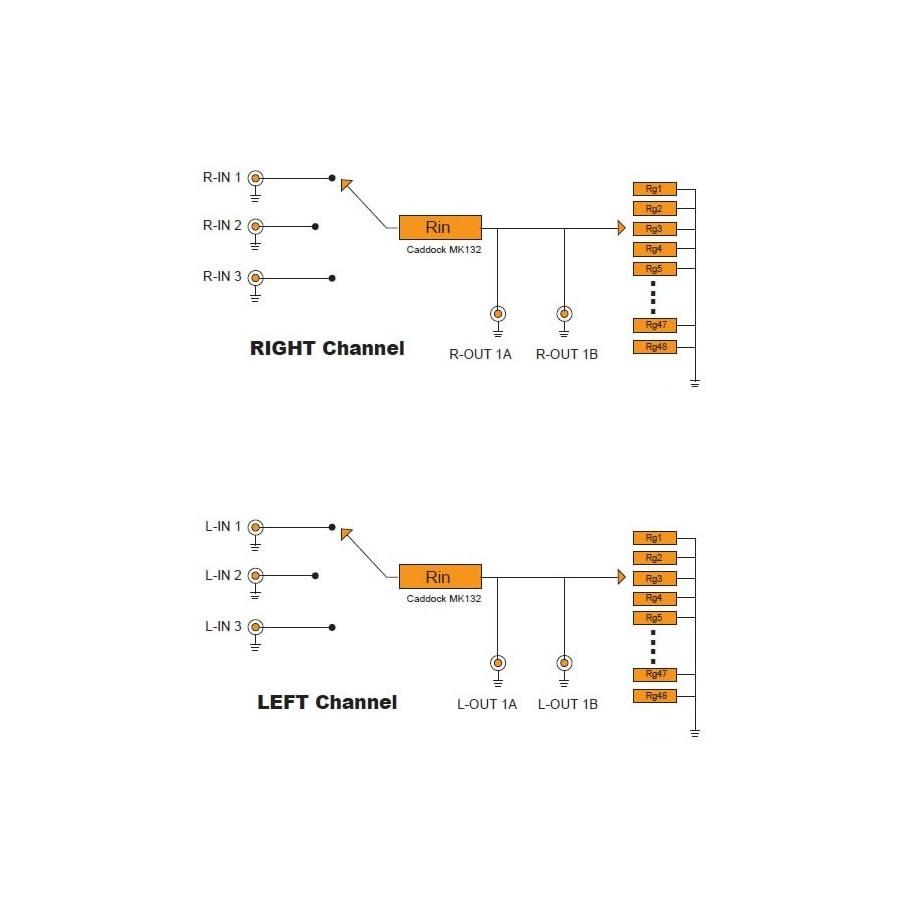 Khozmo Acoustic 48 Position Stereo Attenuator Shunt Cms 50k 1 Triax Key Cutter Fuse Box Ak2 Attnuateur Stro Positions