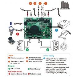 Sure Module Amplificateur TPA3118 Class D Stéréo 2x 30 Watt 4 Ohm