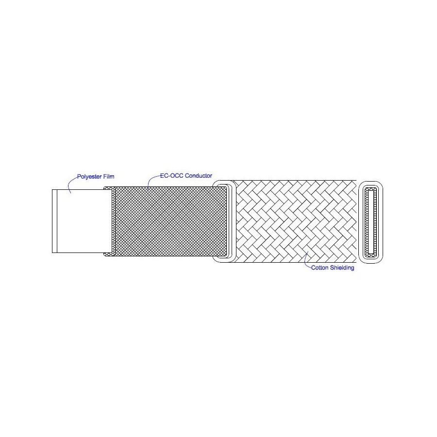 Unique Soct 12: Neotech Solid Copper Wire Composition - Electrical ...