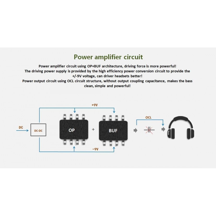Xduoo Xd 05 Nomad Battery 32bit Dac Ak4490 Headphone Amp Ios Amplifier Circuit Design Xd05 Portable Audio With