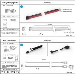 Sure JAB2 AA-JA11114 Package Câbles fonctionnels pour module Sure JAB2