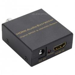 Extracteur Audio HDMI vers SPDIF Optique et Coaxial