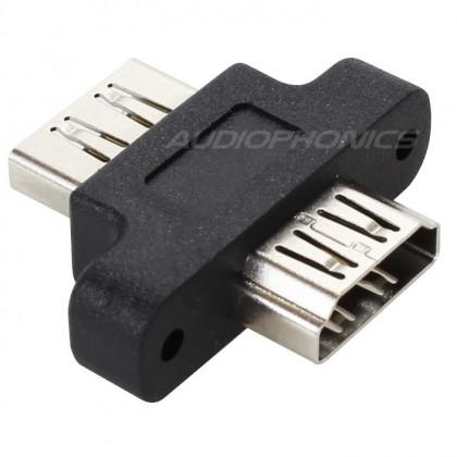 Adaptateur HDMI Femelle vers HDMI Femelle