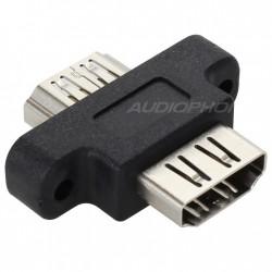 Adaptateur HDMI Femelle vers HDMI Femelle Passe cloison
