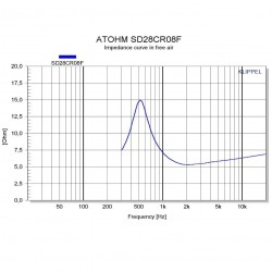 ATOHM SD28CR08FTweeter Haute performance HiFi
