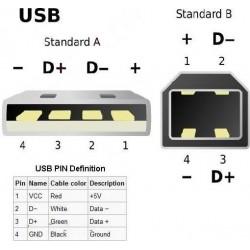 Connecteur USB mâle Type B DIY