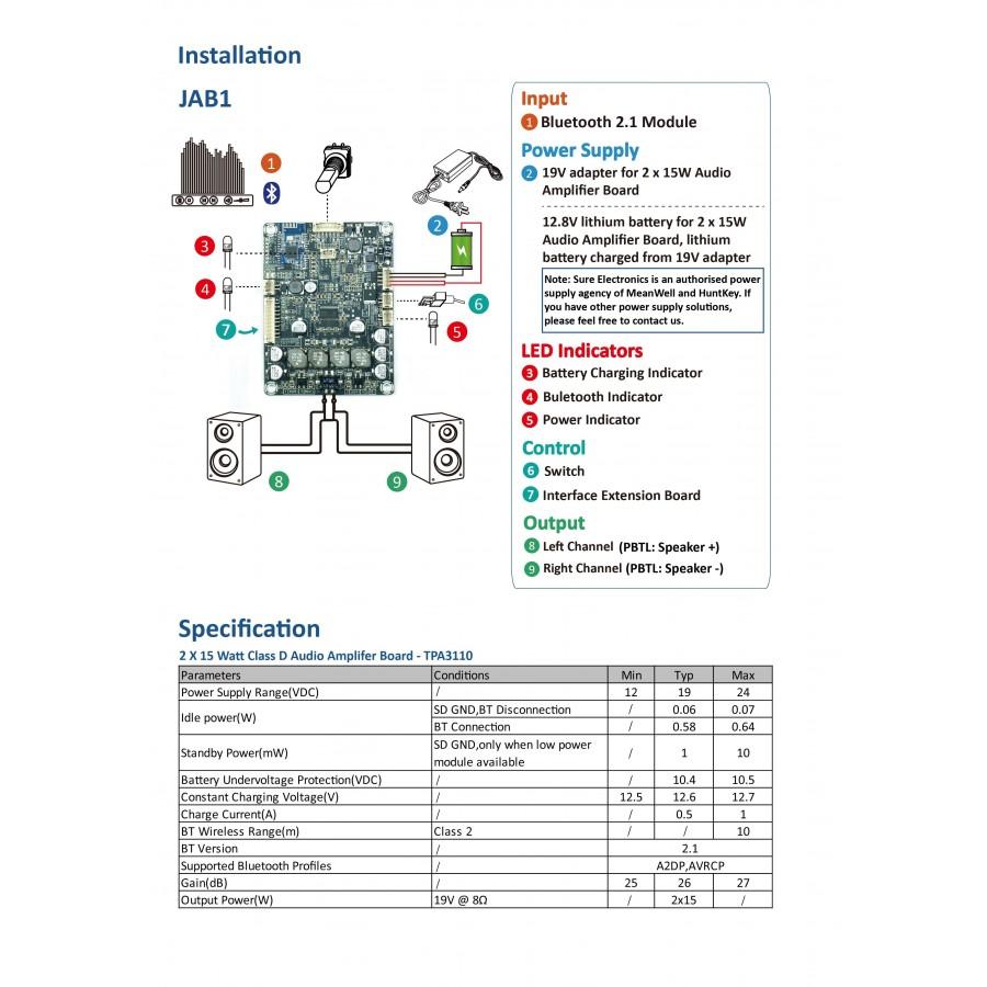 WONDOM AA-JA32151 JAB 1 Bluetooth 2 1 Stereo Amplifier Class D 2x15W