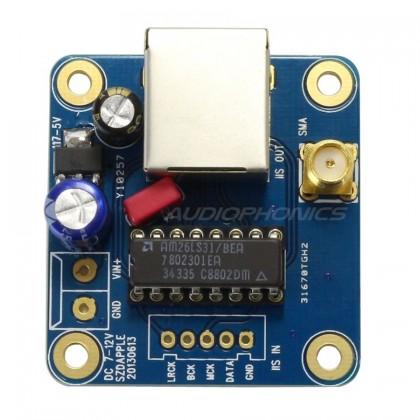I2S to RJ45 Ouput Module Board