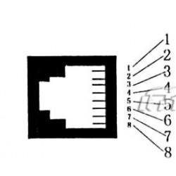 XMOS interface digitale USB 24/192khz Alimentation 230V Black
