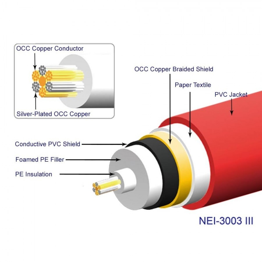 Neotech Nei 3003 Mk Iii Coaxial Cable 75 Ohm Up Occ Silver Plated 8 Rj45 Socket Wiring Diagram Digital