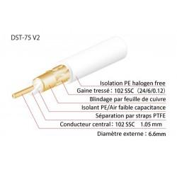 OYAIDE DST-75R V2 Câble Coaxial SPDIF 75 Ohm Cuivre 102SSC 1.05mm²
