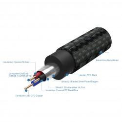 PANGEA Premier Subwoofer Câble de Modulation RCA (Unité) 5m