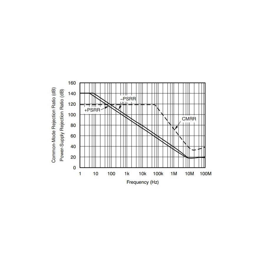 Opa1611 Single Opa Dip8 Unit Audiophonics Low Noise Mic Preamp Using Ne5534 Ic Circuit Diagram