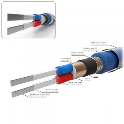 NEOTECH NEMOI-1220 Câble de Modulation Argent UP-OCC RCA-RCA Blindé Ø 10mm
