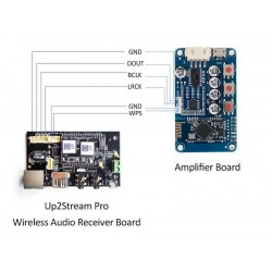 UP2STREAM 2.4G WiFi&Bluetooth 5.0 Audio Receiver Board