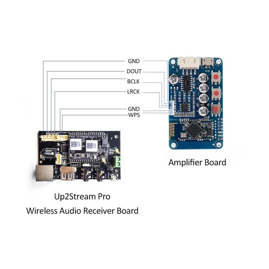 Arylic Up2stream Pro V1 2 4g Wifi Bluetooth 5 0 Receiver To I2s Multiroom 192khz Audiophonics