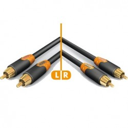 HICON ERGONOMIC RCA Cable OFC Copper RCA-RCA 1.5m