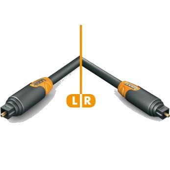 HICON Ergonomic Câble Numérique Optique Toslink 3.0m