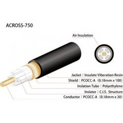OYAIDE ACROSS 750 Câble de Modulation RCA Plaqué Rhodium 0.7m