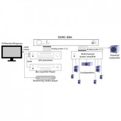 MiniDSP Dirac Series DDRC-88A Processeur 24/96kHz Stereo Analogique