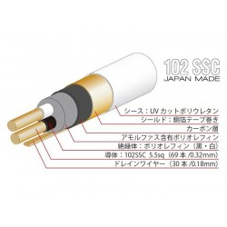 OYAIDE TUNAMI NIGO V2 Câble secteur / Câble HP Cuivre 102 SSC Ø 14mm
