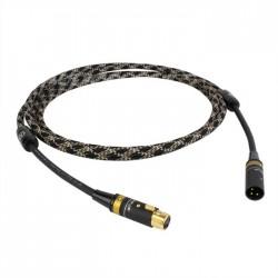 VIABLUE NF-S1 QUATTRO Câble de Modulation Mono XLR 0.5m (La Paire)