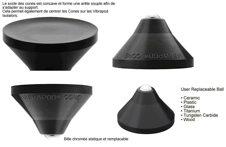 Vibrapod Isolators 1