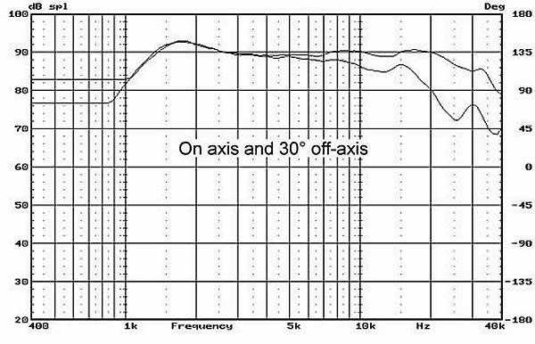 https://www.audiophonics.fr/images2/3794_SWANS-HIVI-TN25_5.jpg