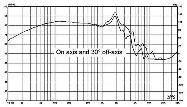 https://www.audiophonics.fr/images2/3804_SWANS-HIVI-F10_5.jpg