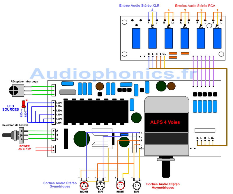 https://www.audiophonics.fr/images2/4764_LITE_CONTROLEUR-VOLUME-4CH_SCHEMA.jpg