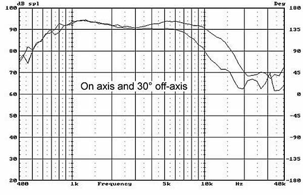 https://www.audiophonics.fr/images2/4769_SWANS-HIVI-DMN-A_5.jpg