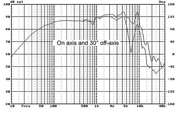 https://www.audiophonics.fr/images2/4776_SWANS-HIVI-M5N_6.jpg
