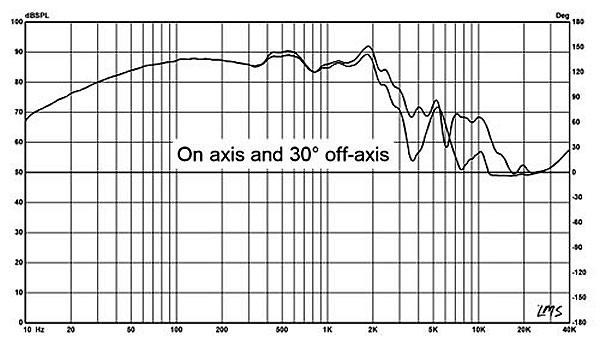 https://www.audiophonics.fr/images2/4796_SWANS-HIVI-D8.8_5.jpg