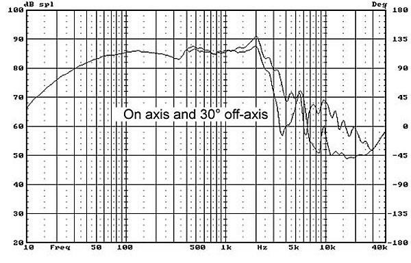 https://www.audiophonics.fr/images2/4797_SWANS-HIVI-D8.8+_6.jpg