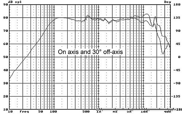 https://www.audiophonics.fr/images2/4805_SWANS-HIVI-B2S_5.jpg