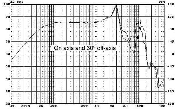 https://www.audiophonics.fr/images2/4806_SWANS-HIVI-B4N_5.jpg