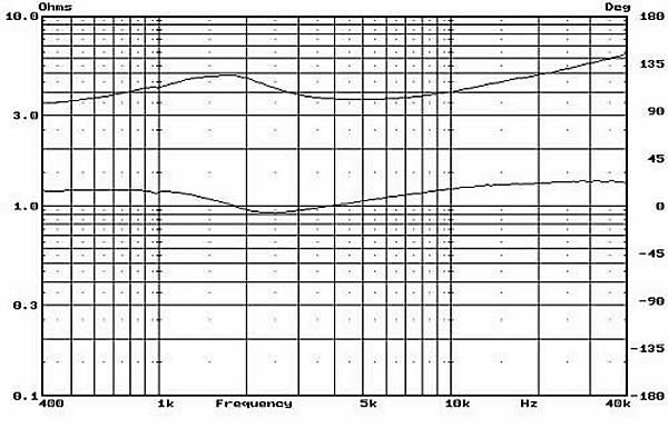 https://www.audiophonics.fr/images2/4811_SWANS-HIVI-X1-A_6.jpg