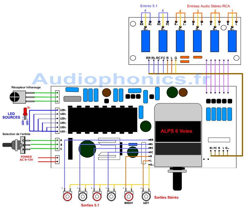 https://www.audiophonics.fr/images2/4764_LITE_CONTROLEUR-VOLUME-4CH_SCHEMA.jpg