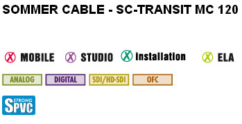 https://www.audiophonics.fr/images2/6689/Transit_mc120_sw2.jpg
