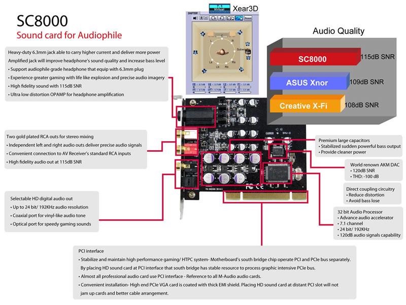 https://www.audiophonics.fr/images2/6973/6973_AIMSC8000_1.jpg