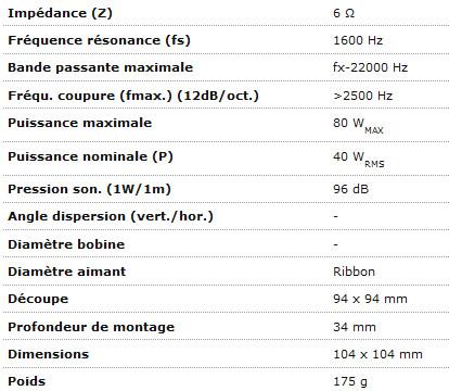 https://www.audiophonics.fr/images2/7778/7778_monacor_RBT1000_ca.jpg