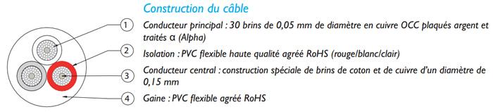 https://www.audiophonics.fr/images2/8144/8144_adl_ihp35B_cable_1.jpg