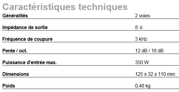 https://www.audiophonics.fr/images2/8357/8357_filtre_enceinte_diy_2.jpg